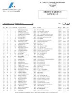 8° trofeo Tre Campanili