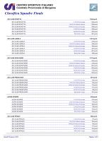 Classifiche Finali Squadre Giovanile 2013/2014 - CSI
