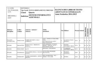 Classi quarte ITE SIA a.s.2014-15
