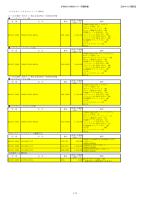 価格 IP8800/S4600