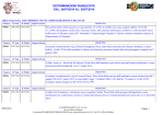 determinazioni pubblicate dal: 28/07/2014 al: 28/07