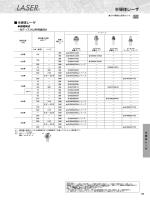 半導体レーザラインアップ PDF(496KB)