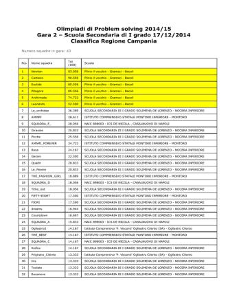 Classifica Regionale della 2ª gara