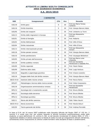 Attività libera scelta 2014-15
