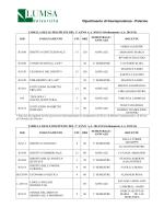 Tabelle degli insegnamenti A.A. 2014-2015