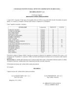 delibere del Consiglio di Istituto dalla 61 alla 71