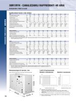 Dati Tecnici pdf