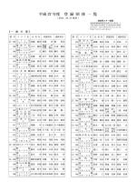 登録団体一覧(2014年10月31日現在)