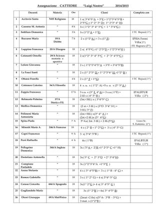 assegnazione cattedre liceo 2014-15
