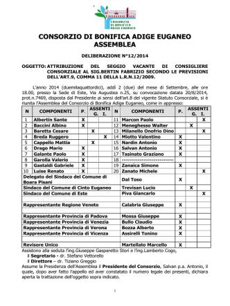 Attribuzione del seggio vacante di Consigliere Consorziale al sig