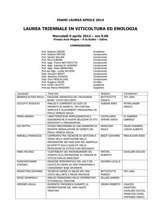Commissione laurea VITE 9 aprile 2014 ore 9.00