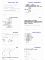 Circuiti logici di base Decoder: decodificatore Implementazione Uso