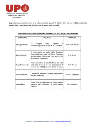 Candidati, relatori e tesi del 27 e 29 ottobre