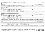 住友不動産株式会社 賃貸マンション空室一覧(2015年1月20日現在)