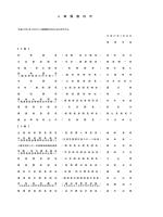 平成27年4月1日付け人事異動内示について;pdf