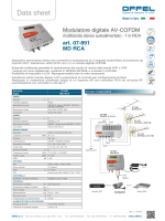 Datasheet Modulatori digitali serie MD