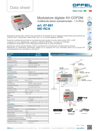 Datasheet Modulatori digitali serie MD