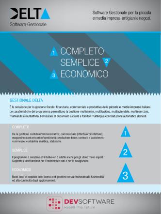 COMPLETO SEMPLICE ECONOMICO - Software Gestionale Delta