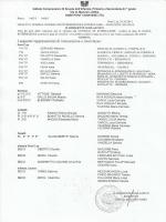 Nomina Consigli Interclasse e Intersezione