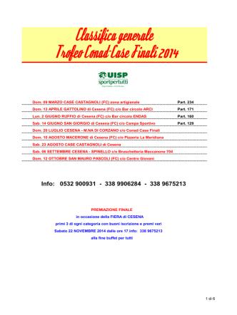 Classifica generale Trofeo Conad-Case Finali 2014