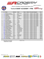 Turno 6 BABY ACADEMY + PRE