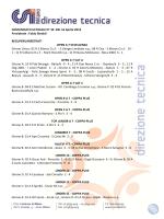 1 COMUNICATO UFFICIALE N° 30 DEL 16 Aprile 2014