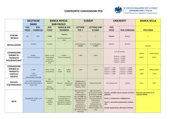 confronto convenzioni pos deutsche bank banca intesa san paolo
