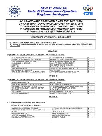 Comunicato Ufficiale n° 24 del 12.03.2014