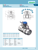 Ball valves with tamperproof handle