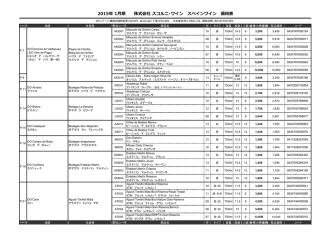 2015年 1期 株式会社 スコルニ・ワイン スペインワイン 価格表