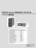 PRIMERGY TX150 S8 システム構成図 (2015年2月版) 樹系図