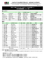 2015 女子U-16日本代表チーム 日本代表候補選手のメンバー表!!