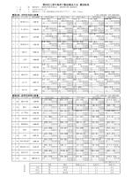 大会結果(PDF:247KB)