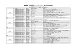 慶應義塾・桐朋学園ピアノソサィエティ―第62回定期演奏会