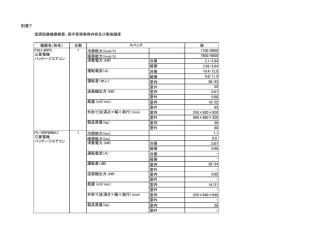 111KB pdfファイル