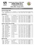 Edolo (BS) - Scuderia Franzoni