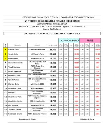classifiche 5_TROFEO_IRENE_BACCI_2014