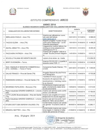 consulenti - primo semestre 2014