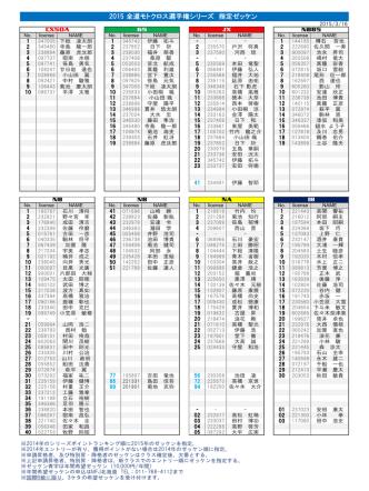 2015 全道モトクロス選手権シリーズ 指定ゼッケン