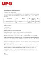 Ore SSD Importo orario CFU Scuola di scrittura 30 annuale € 26 di 6
