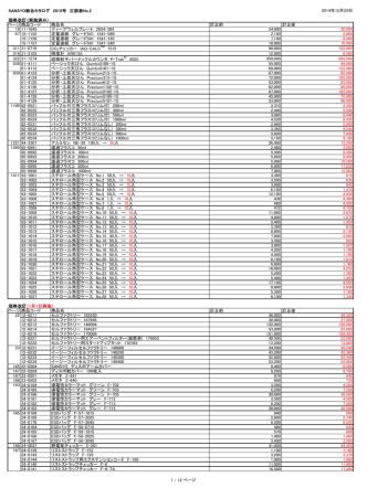 2014.12.22 カタログ正誤表№2(PDF形式)