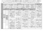 プログラム・会場案内図(pp.2-4)