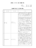 第34回 こうべユース賞受賞者一覧(PDF形式:505KB)