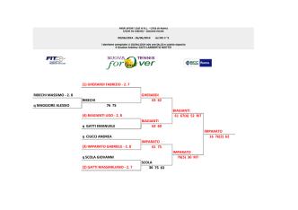 2014 salaria sporting village – tabellone over 45 libero