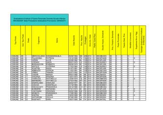 2 fascia infanzia provv. 2014-17