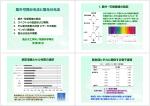 紫外-蛍光スペクトル (pdf)