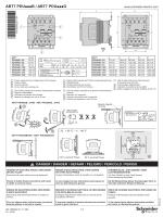 ABT7 PDUpppB / ABT7 PDUpppG