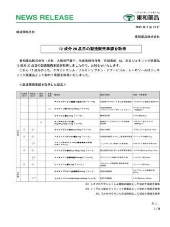 12 成分 20 品目の製造販売承認を取得
