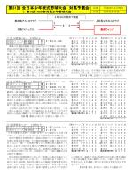 第31回全日本少年軟式野球大会 対馬予選会結果表