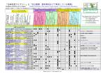 「日本の全ワイナリー」と「自社圃場・契約栽培などで栽培している葡萄」
